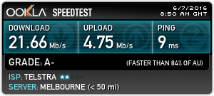 NBN FTTN SpeedTest