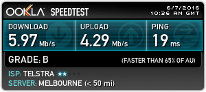 Slow NBN FTTN speedTest